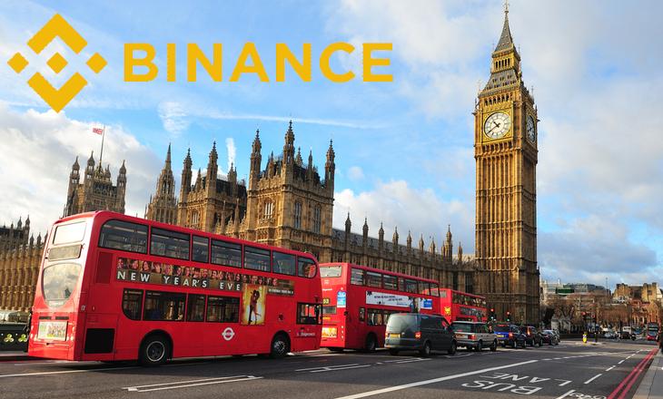 Binance Clearade av Brittiska Finansinspektionen